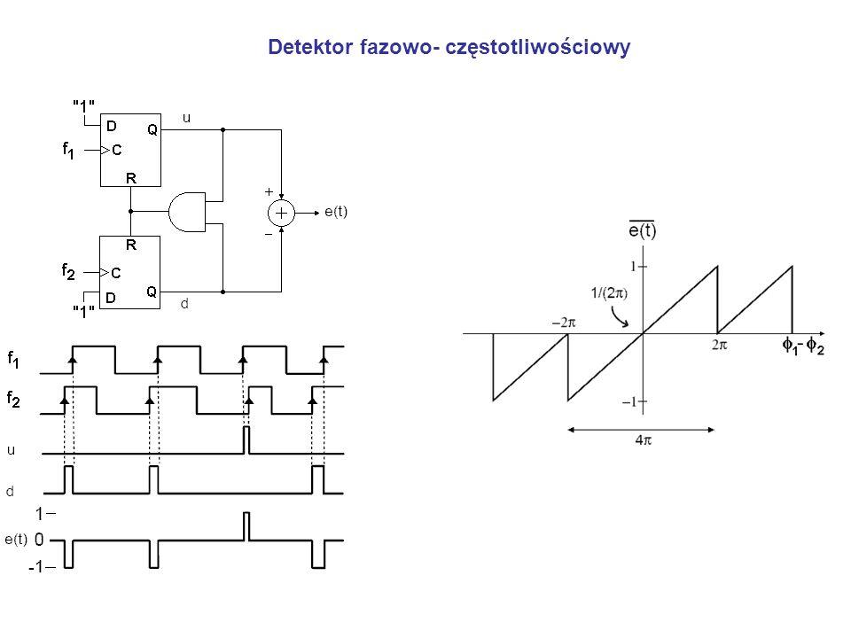 Detektor fazowo- częstotliwościowy