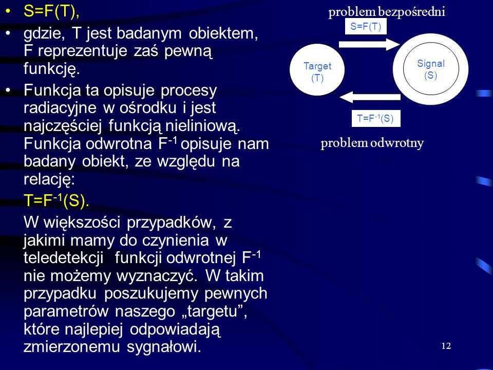 gdzie, T jest badanym obiektem, F reprezentuje zaś pewną funkcję.