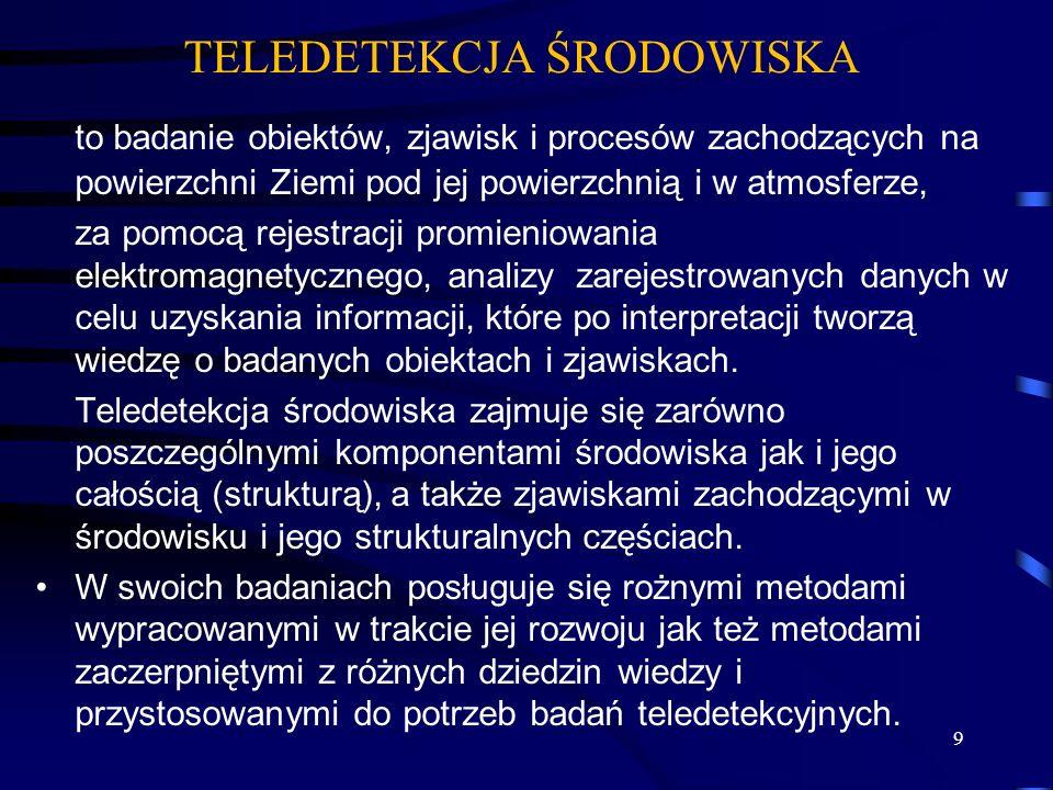 TELEDETEKCJA ŚRODOWISKA