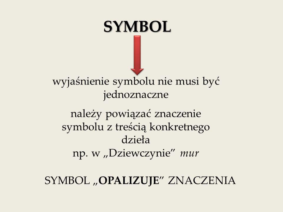 SYMBOL wyjaśnienie symbolu nie musi być jednoznaczne