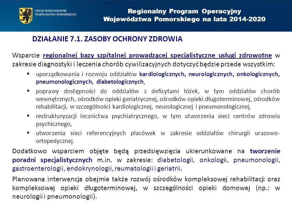 działanie 7.1. Zasoby ochrony zdrowia