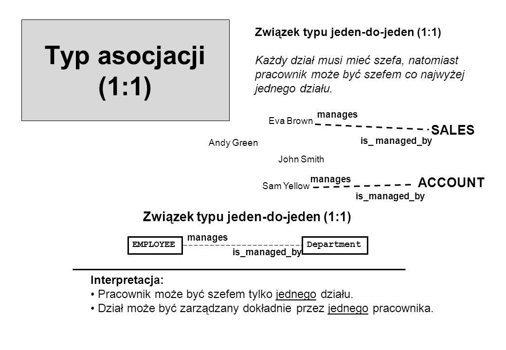 Typ asocjacji (1:1) SALES ACCOUNT Związek typu jeden-do-jeden (1:1)