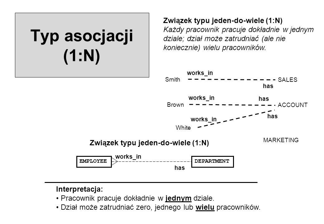 Typ asocjacji (1:N) Związek typu jeden-do-wiele (1:N)