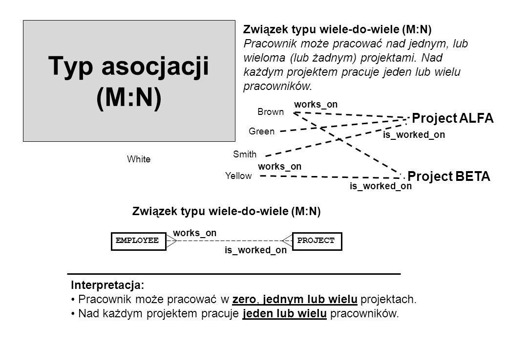 Typ asocjacji (M:N) Project ALFA Project BETA