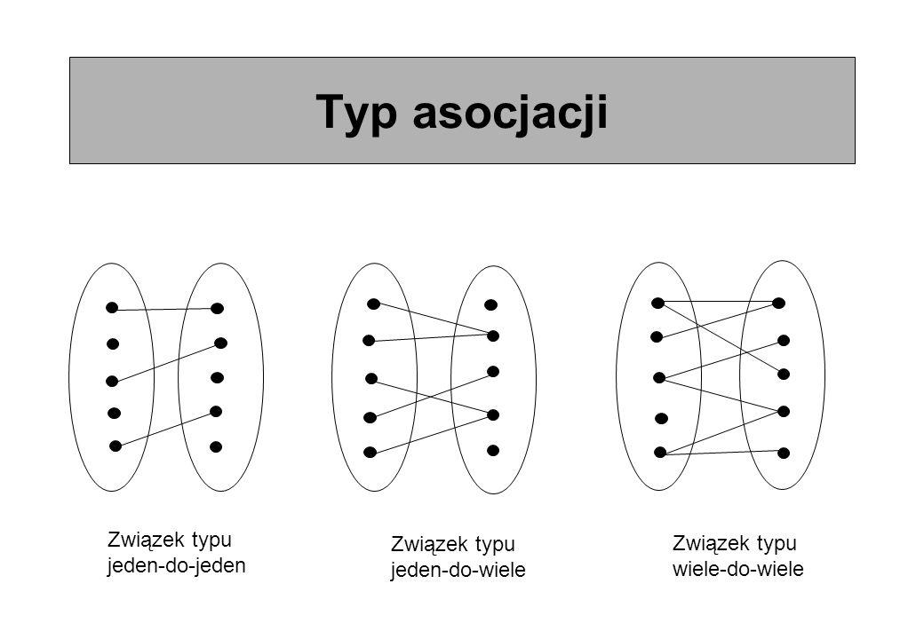 Typ asocjacji Związek typu Związek typu Związek typu jeden-do-jeden