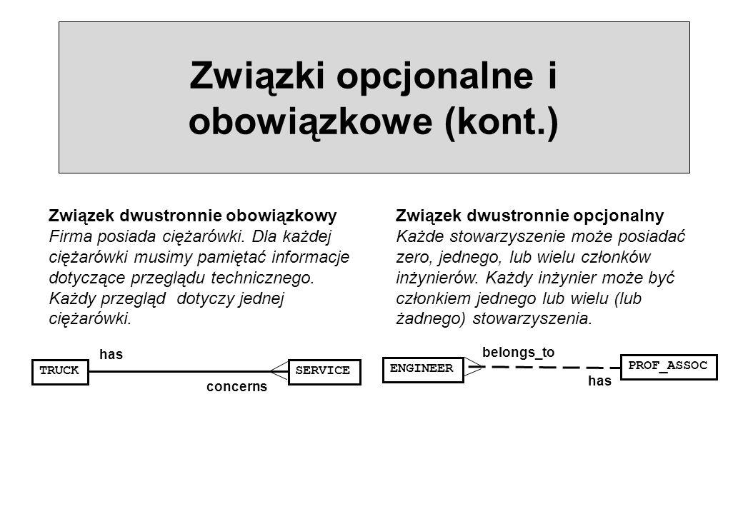 Związki opcjonalne i obowiązkowe (kont.)