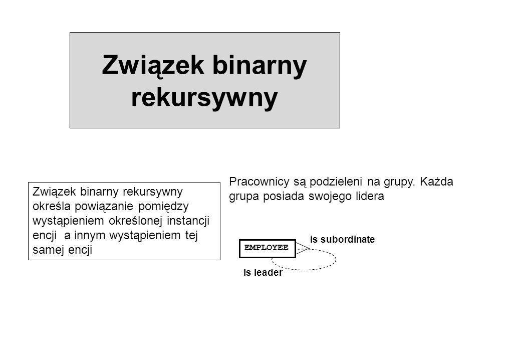 Związek binarny rekursywny
