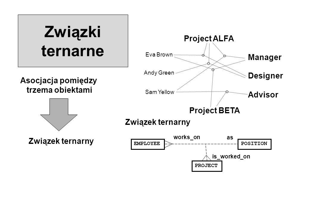 Związki ternarne Project ALFA Manager Designer Asocjacja pomiędzy