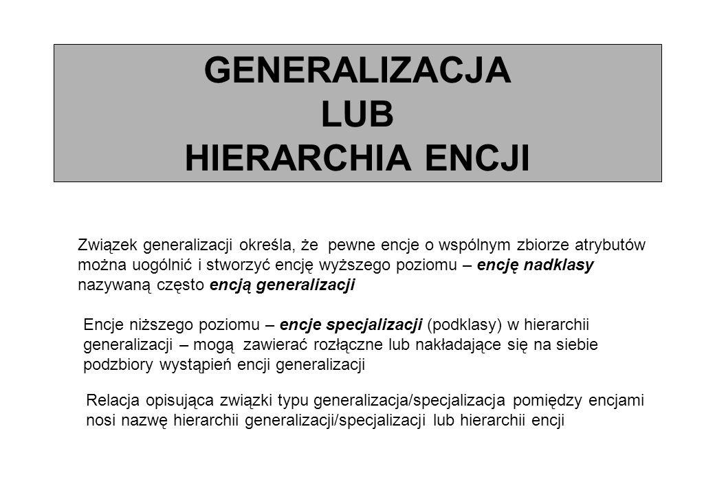 GENERALIZACJA LUB HIERARCHIA ENCJI
