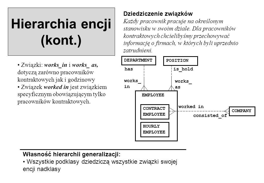 Hierarchia encji (kont.)