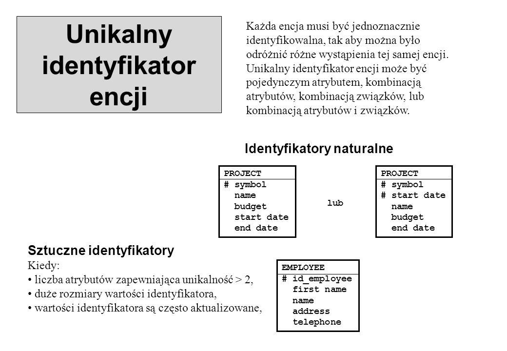 Unikalny identyfikator encji