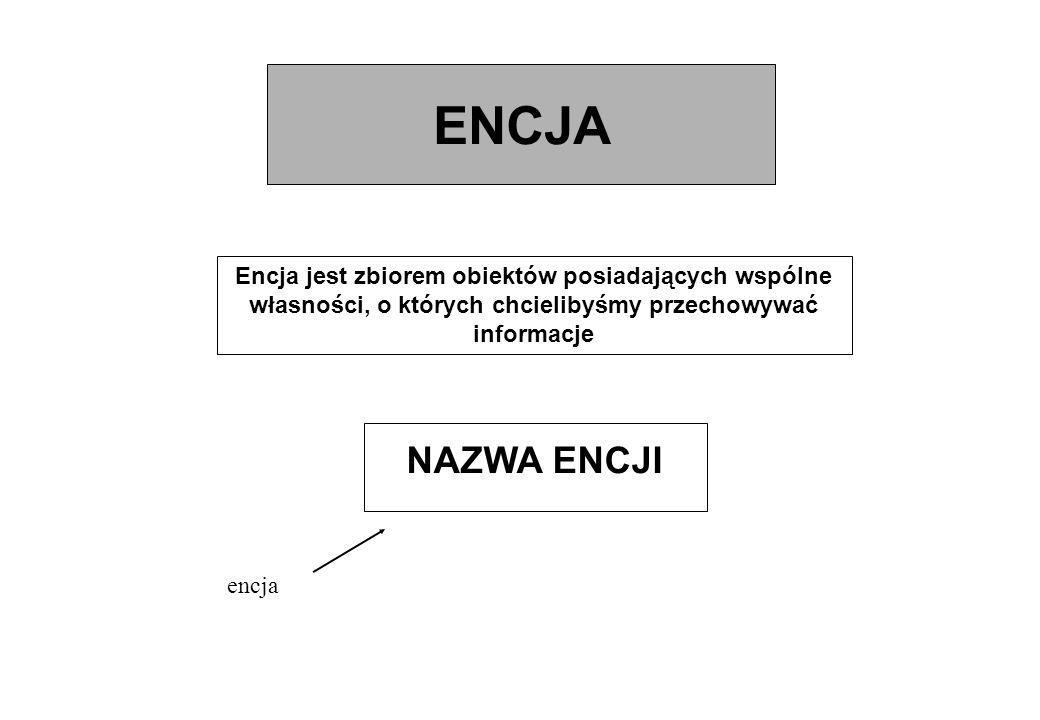 ENCJA Encja jest zbiorem obiektów posiadających wspólne własności, o których chcielibyśmy przechowywać informacje.