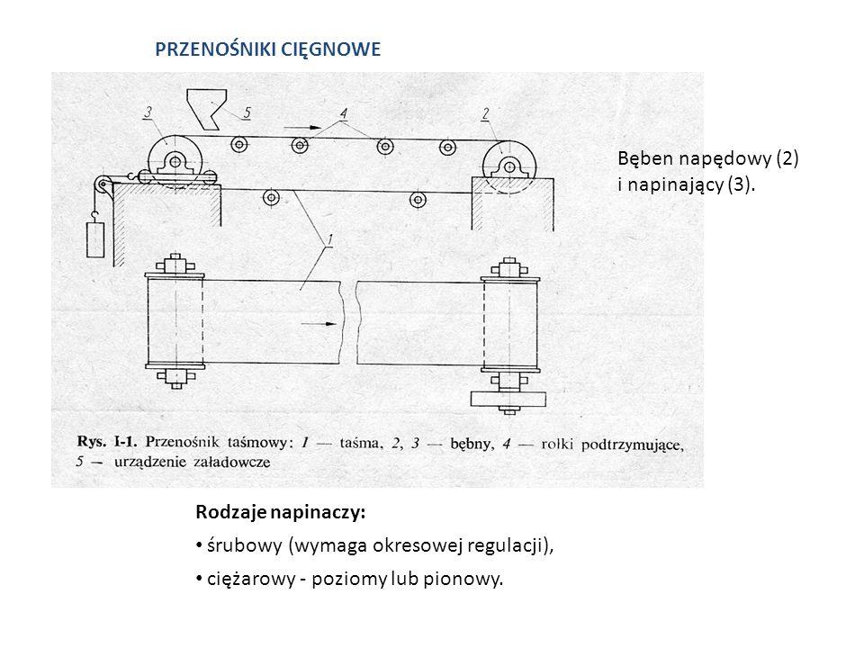 PRZENOŚNIKI CIĘGNOWE Bęben napędowy (2) i napinający (3). Rodzaje napinaczy: śrubowy (wymaga okresowej regulacji),
