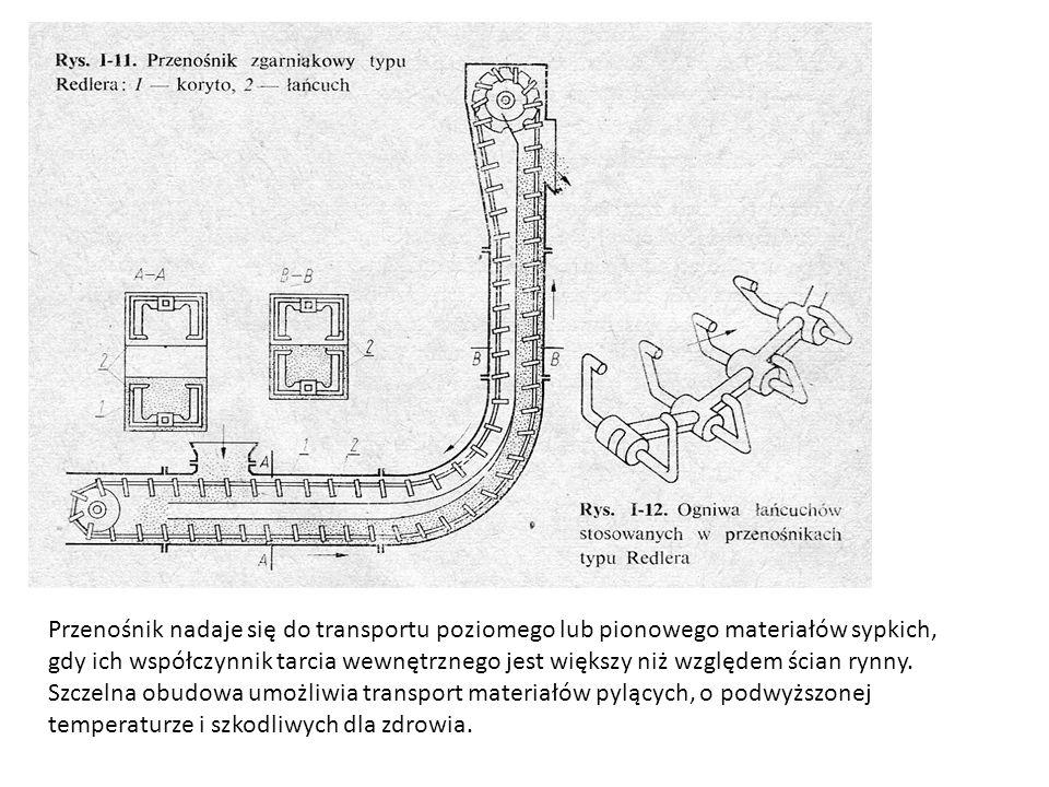 Przenośnik nadaje się do transportu poziomego lub pionowego materiałów sypkich, gdy ich współczynnik tarcia wewnętrznego jest większy niż względem ścian rynny.