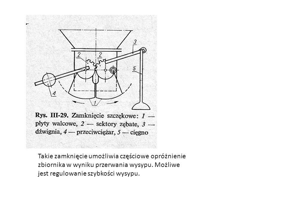 Takie zamknięcie umożliwia częściowe opróżnienie zbiornika w wyniku przerwania wysypu.