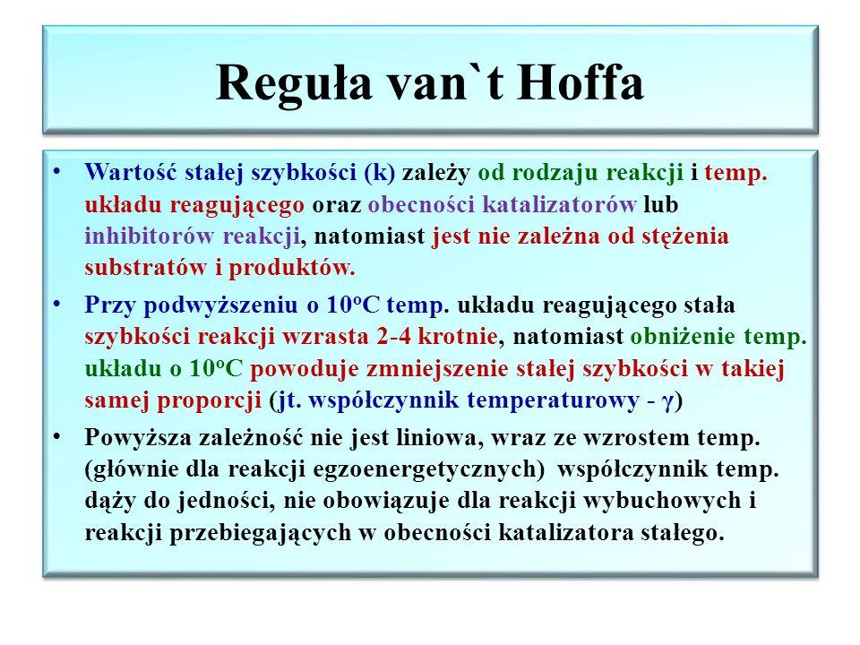 Reguła van`t Hoffa