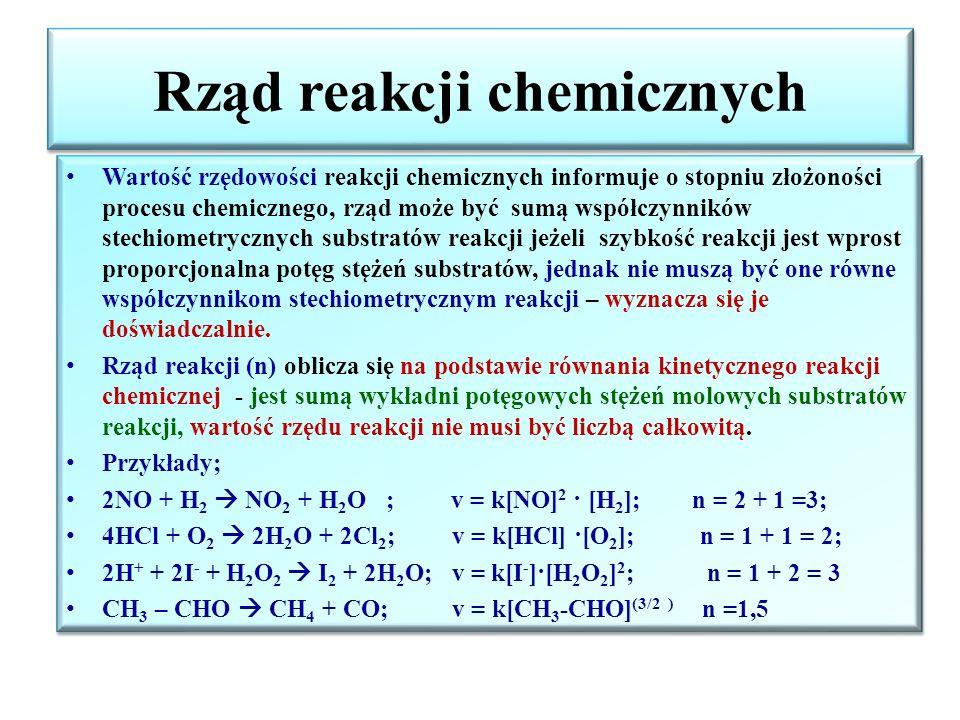 Rząd reakcji chemicznych
