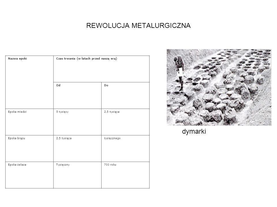 REWOLUCJA METALURGICZNA