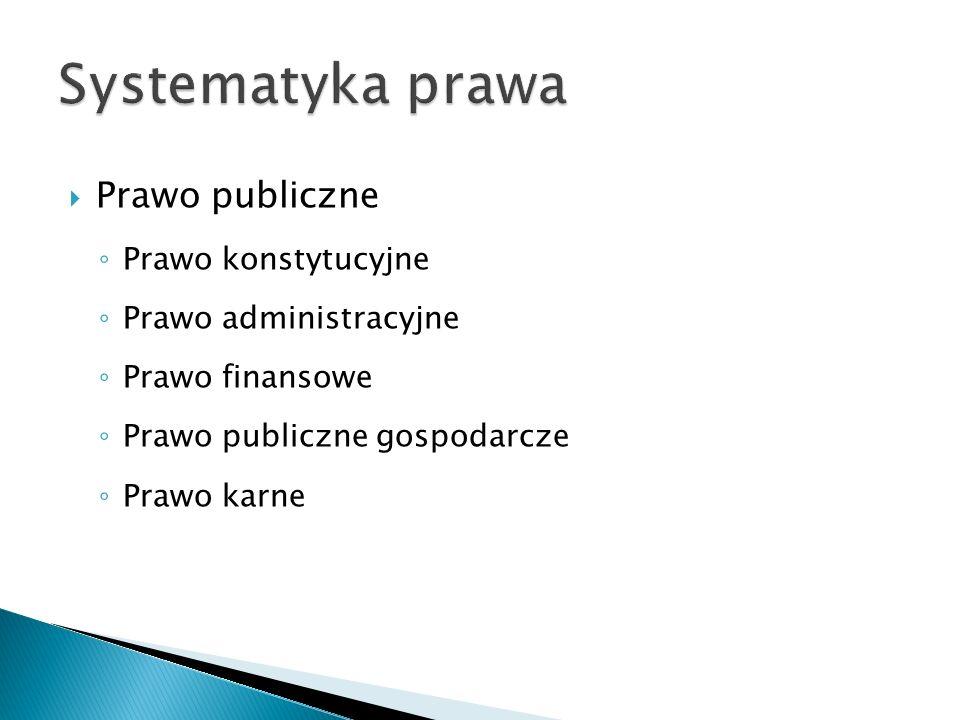 Systematyka prawa Prawo publiczne Prawo konstytucyjne