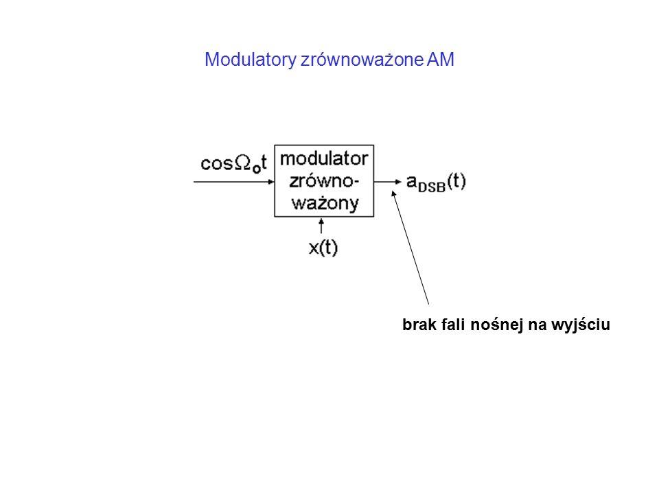 Modulatory zrównoważone AM