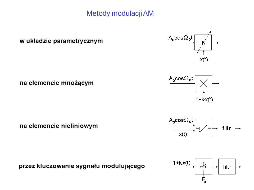 Metody modulacji AM w układzie parametrycznym na elemencie mnożącym