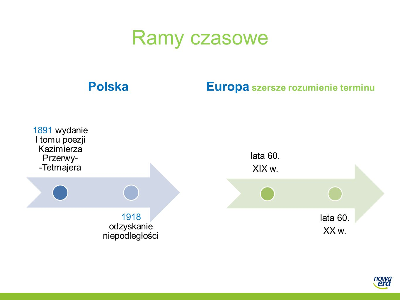 Ramy czasowe Polska Europa szersze rozumienie terminu