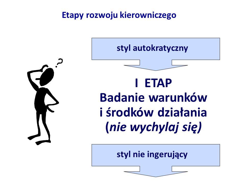 I ETAP Badanie warunków i środków działania (nie wychylaj się)