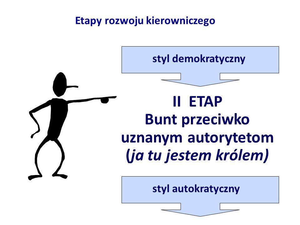 II ETAP Bunt przeciwko uznanym autorytetom (ja tu jestem królem)