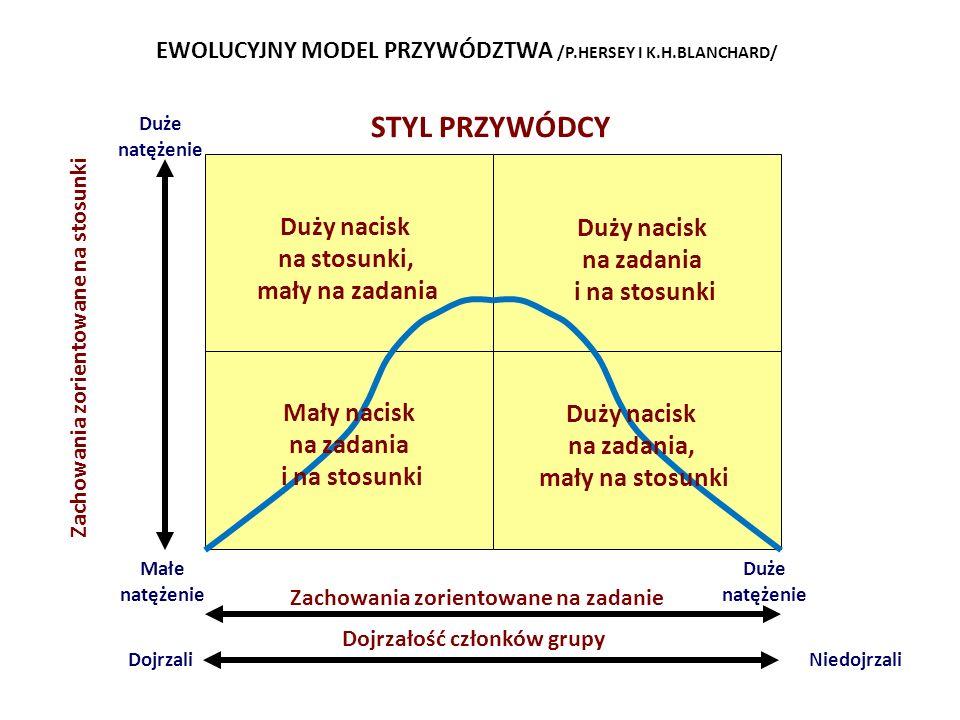 EWOLUCYJNY MODEL PRZYWÓDZTWA /P.HERSEY I K.H.BLANCHARD/