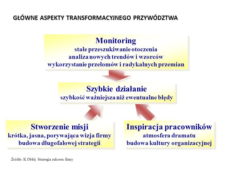 GŁÓWNE ASPEKTY TRANSFORMACYJNEGO PRZYWÓDZTWA