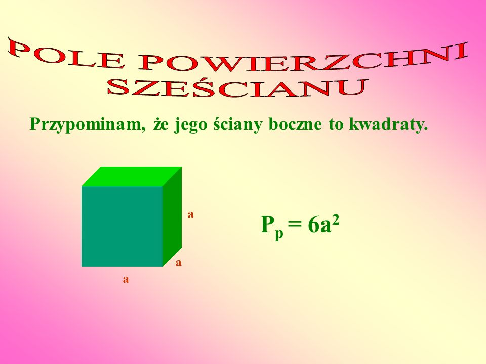 POLE POWIERZCHNI SZEŚCIANU Pp = 6a2