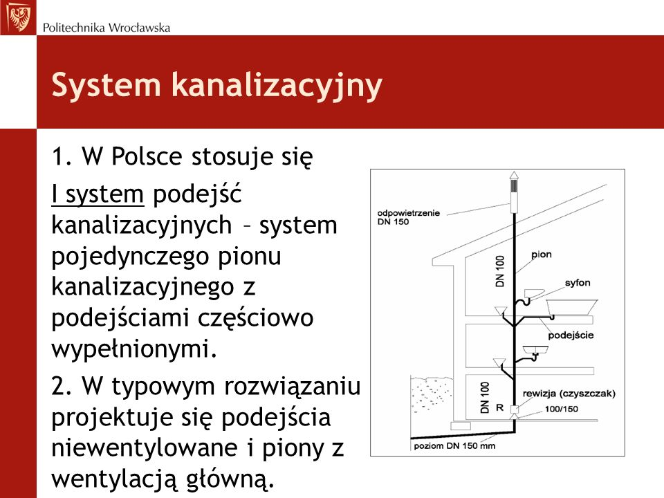 System kanalizacyjny