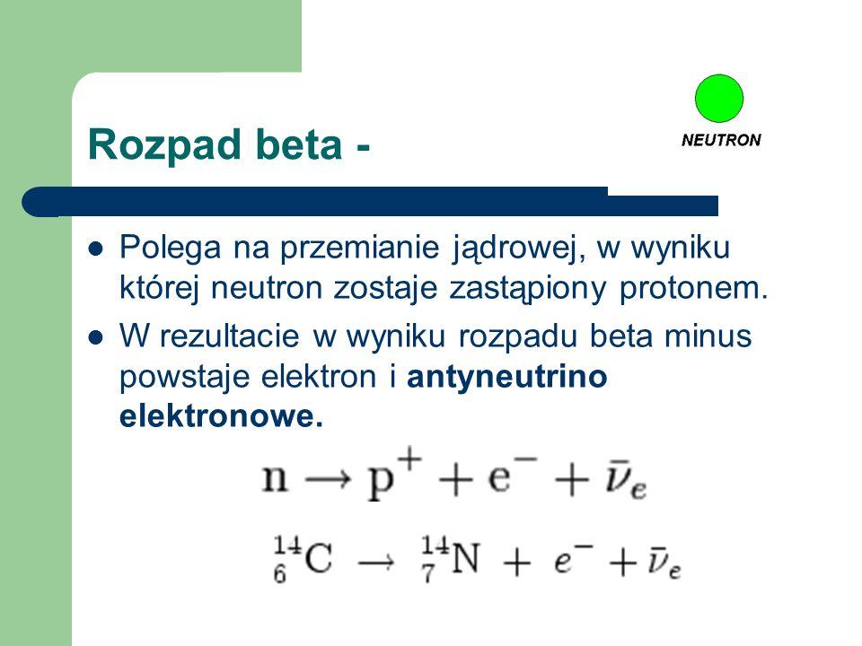 Rozpad beta - Polega na przemianie jądrowej, w wyniku której neutron zostaje zastąpiony protonem.