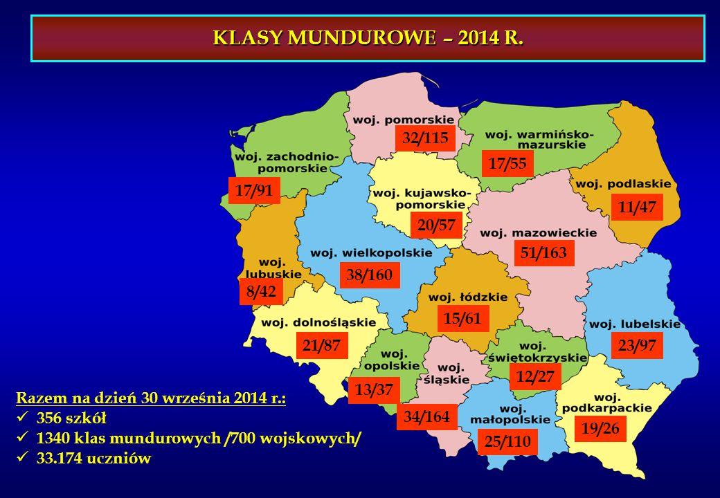 KLASY MUNDUROWE – 2014 R. 32/115 17/55 17/91 11/47 20/57 51/163 38/160