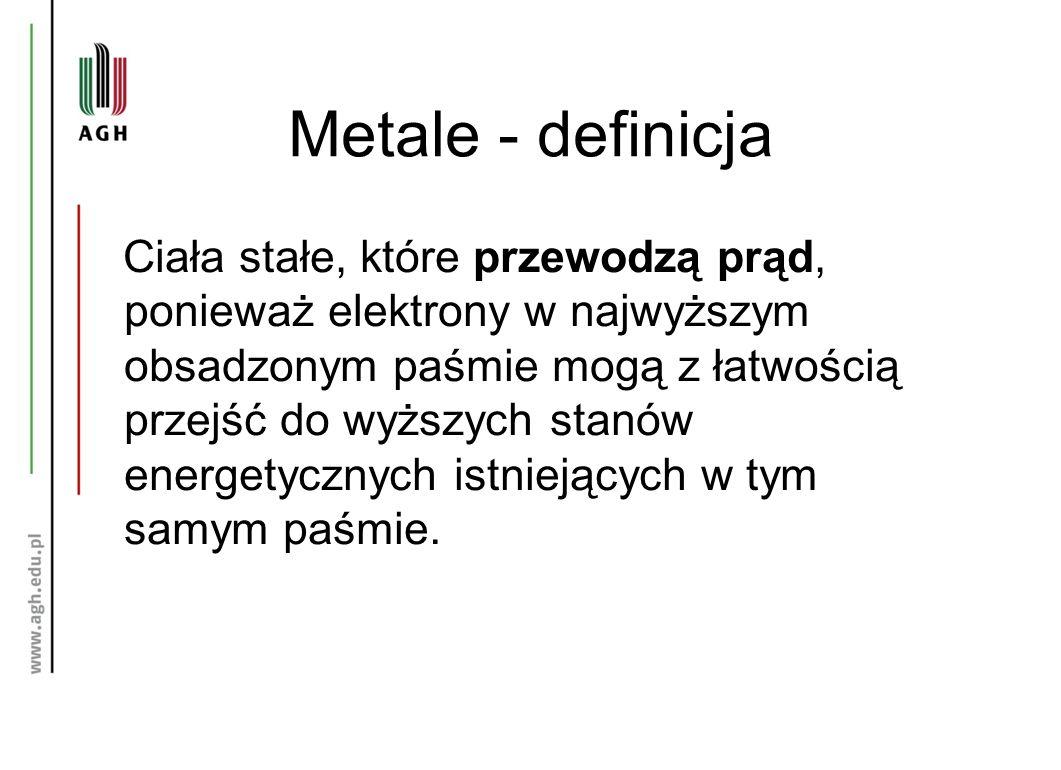 Metale - definicja