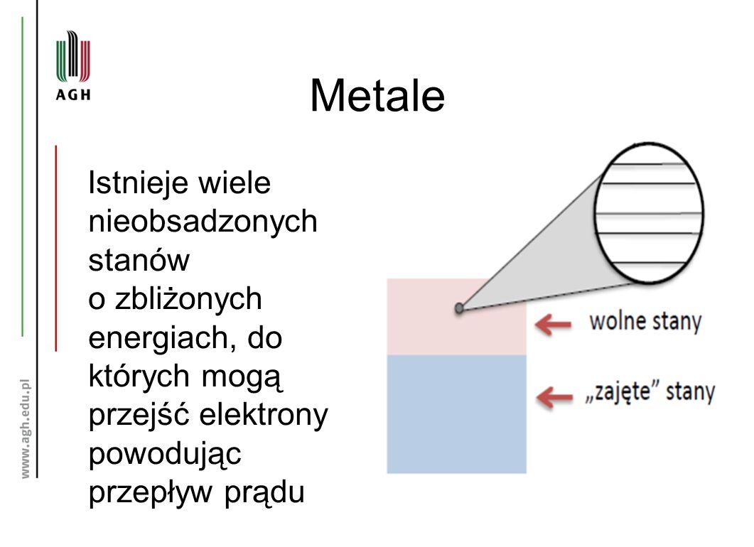 Metale Istnieje wiele nieobsadzonych stanów o zbliżonych energiach, do których mogą przejść elektrony powodując przepływ prądu.