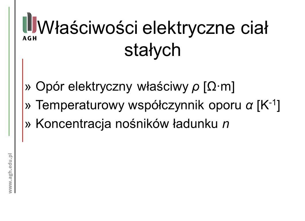 Właściwości elektryczne ciał stałych