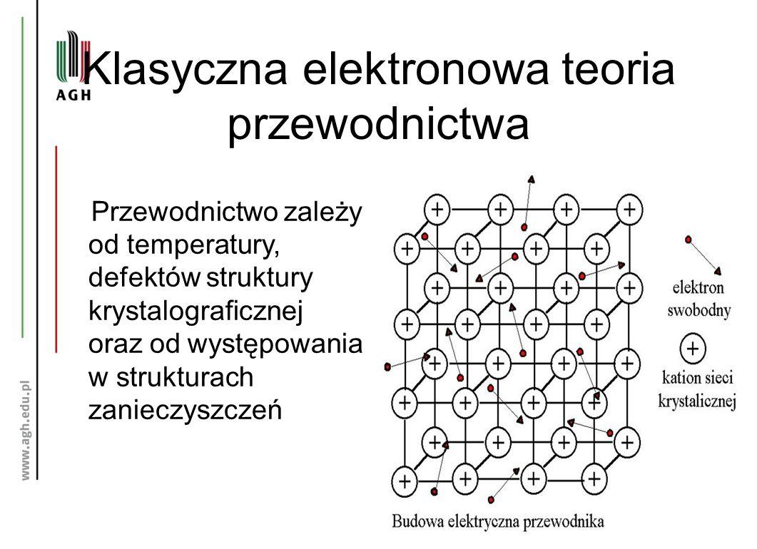 Klasyczna elektronowa teoria przewodnictwa