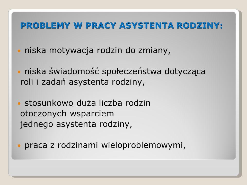 PROBLEMY W PRACY ASYSTENTA RODZINY: