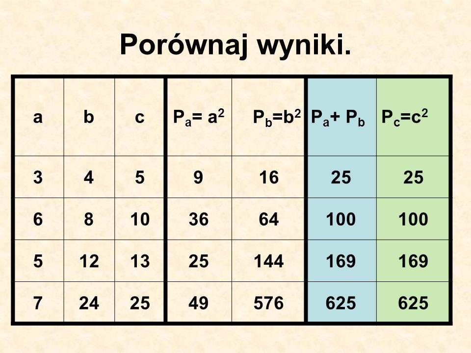 Porównaj wyniki. a b c Pa= a2 Pb=b2 Pa+ Pb Pc=c2 3 4 5 9 16 25 6 8 10