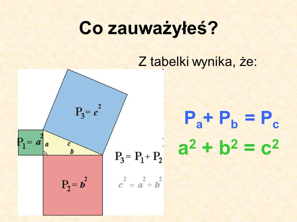 Co zauważyłeś Z tabelki wynika, że: Pa+ Pb = Pc a2 + b2 = c2
