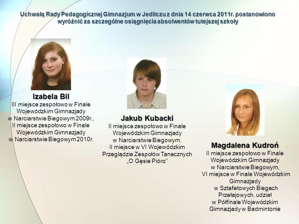 Izabela Bil Jakub Kubacki Magdalena Kudroń