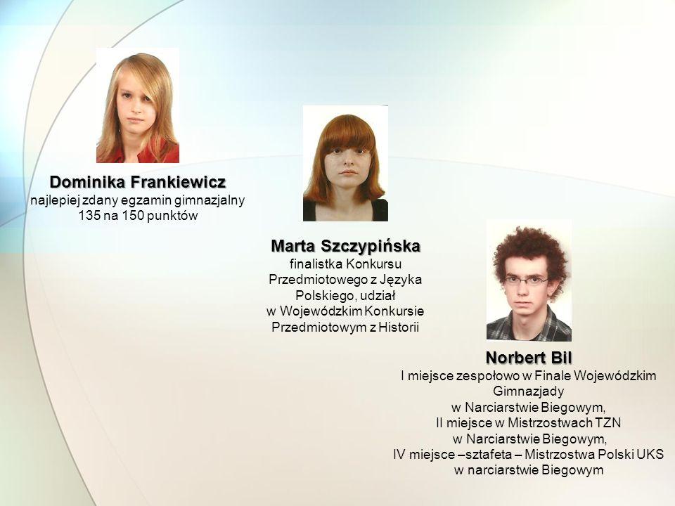 Dominika Frankiewicz Marta Szczypińska Norbert Bil