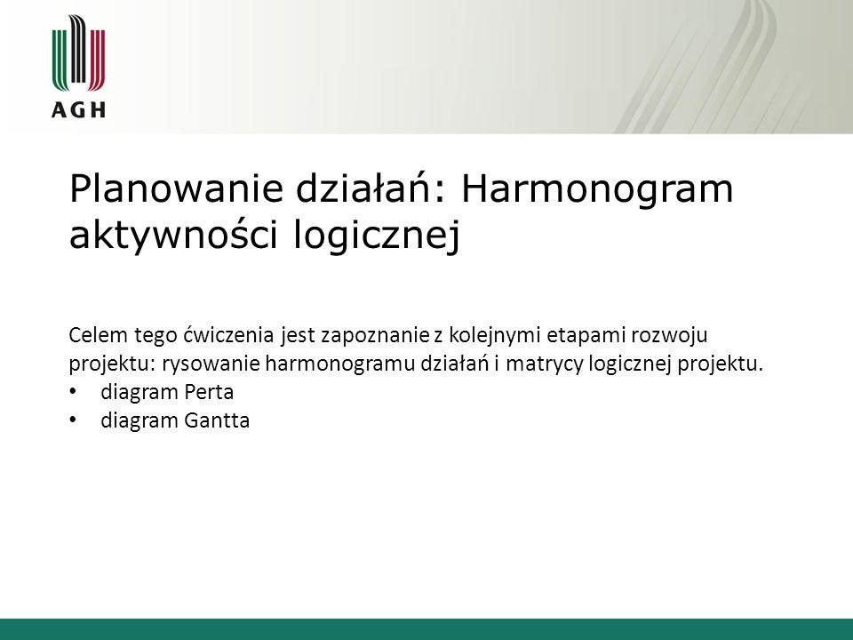 Planowanie działań: Harmonogram aktywności logicznej