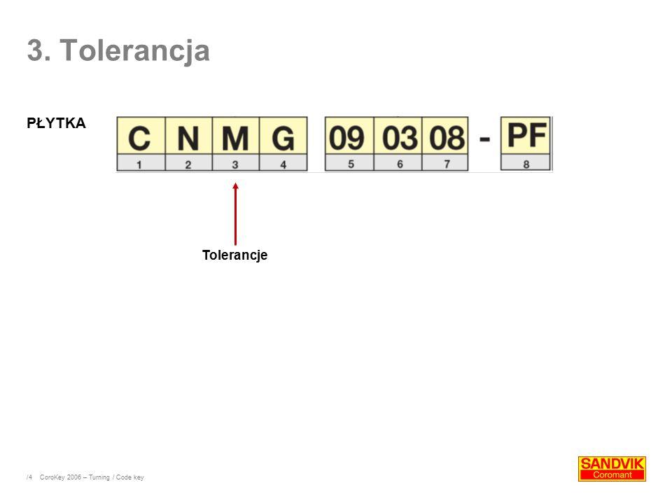 3. Tolerancja PŁYTKA Tolerancje CoroKey 2006 – Turning / Code key