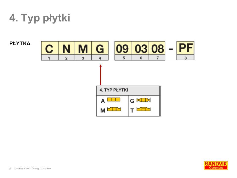 4. Typ płytki PŁYTKA CoroKey 2006 – Turning / Code key