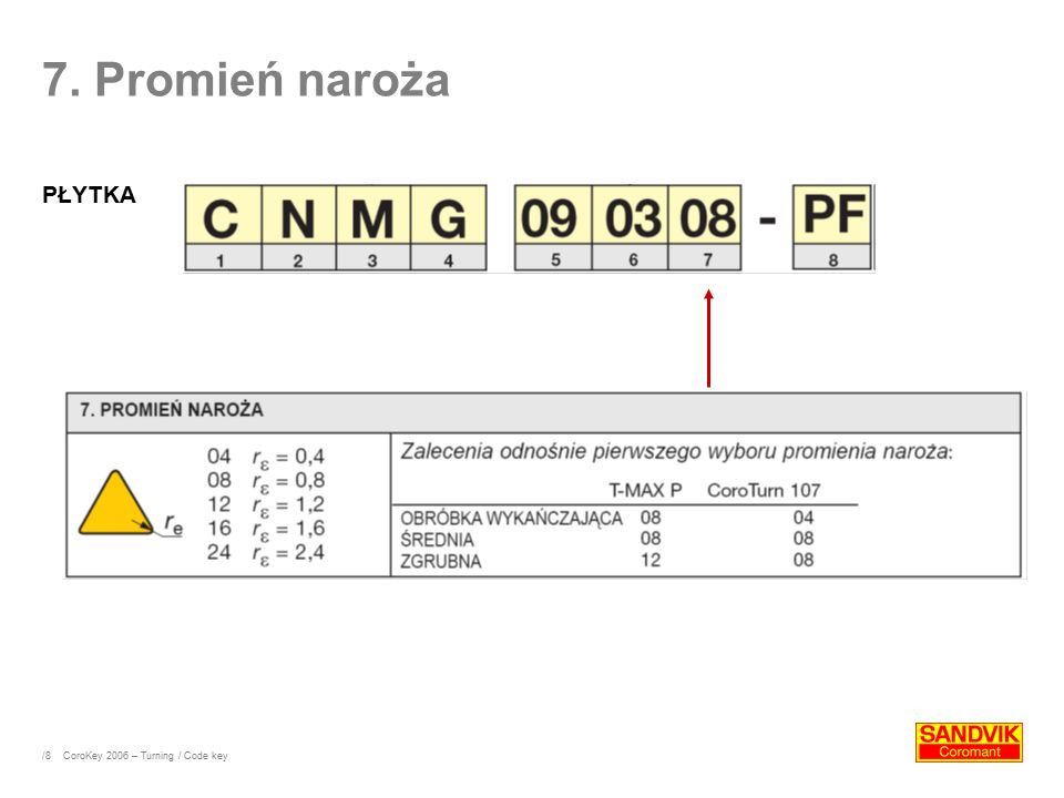 7. Promień naroża PŁYTKA CoroKey 2006 – Turning / Code key
