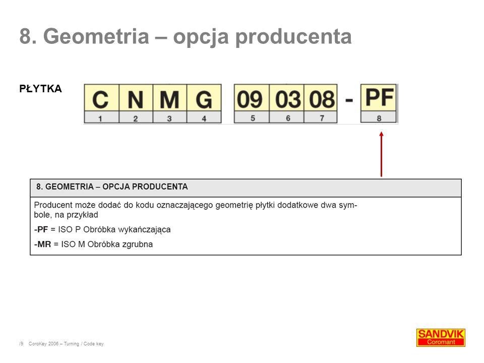 8. Geometria – opcja producenta