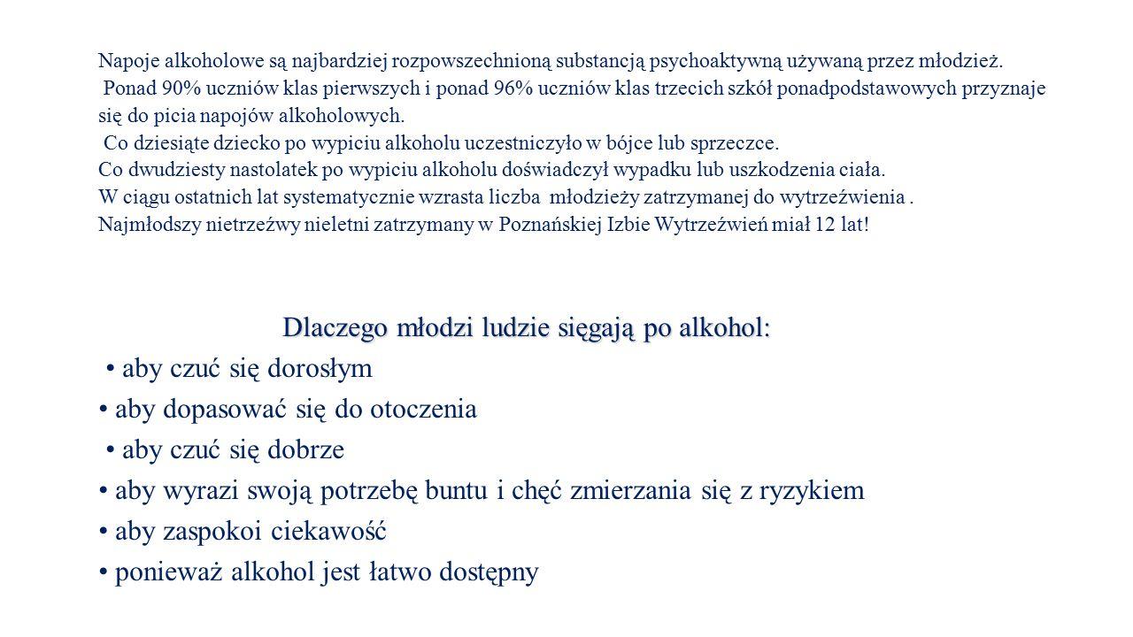 Napoje alkoholowe są najbardziej rozpowszechnioną substancją psychoaktywną używaną przez młodzież. Ponad 90% uczniów klas pierwszych i ponad 96% uczniów klas trzecich szkół ponadpodstawowych przyznaje się do picia napojów alkoholowych. Co dziesiąte dziecko po wypiciu alkoholu uczestniczyło w bójce lub sprzeczce. Co dwudziesty nastolatek po wypiciu alkoholu doświadczył wypadku lub uszkodzenia ciała. W ciągu ostatnich lat systematycznie wzrasta liczba młodzieży zatrzymanej do wytrzeźwienia . Najmłodszy nietrzeźwy nieletni zatrzymany w Poznańskiej Izbie Wytrzeźwień miał 12 lat!