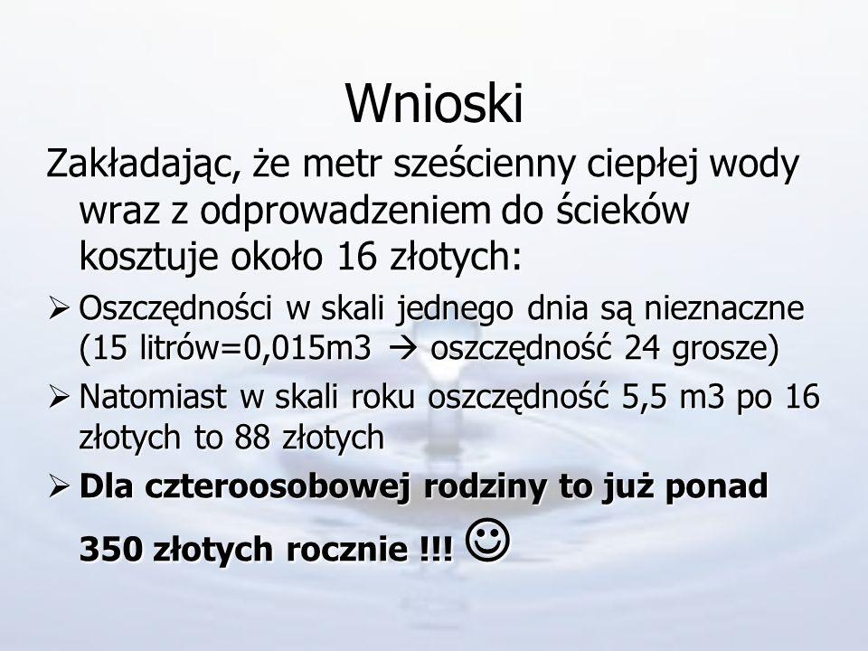 Wnioski Zakładając, że metr sześcienny ciepłej wody wraz z odprowadzeniem do ścieków kosztuje około 16 złotych: